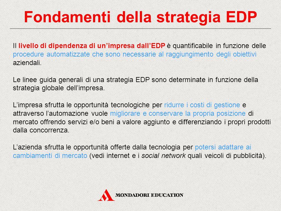 Fondamenti della strategia EDP Il livello di dipendenza di un'impresa dall'EDP è quantificabile in funzione delle procedure automatizzate che sono nec