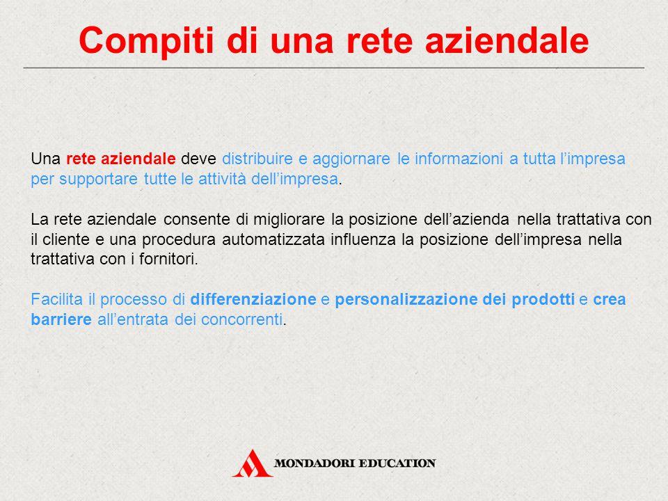 Compiti di una rete aziendale Una rete aziendale deve distribuire e aggiornare le informazioni a tutta l'impresa per supportare tutte le attività dell