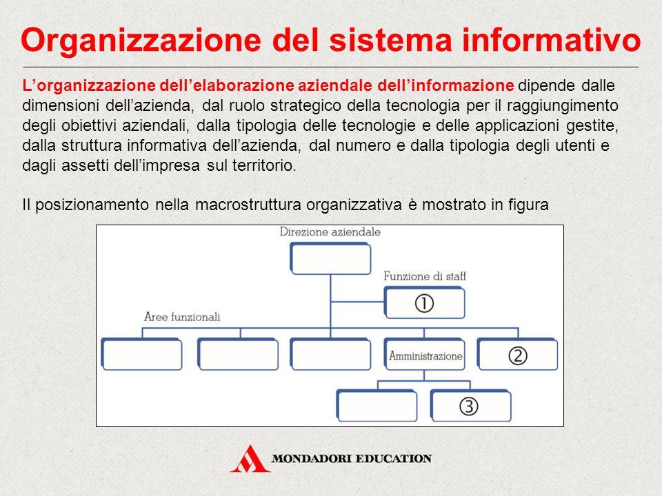 Organizzazione del sistema informativo L'organizzazione dell'elaborazione aziendale dell'informazione dipende dalle dimensioni dell'azienda, dal ruolo