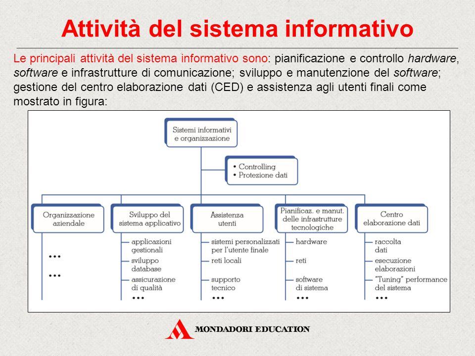 Attività del sistema informativo Le principali attività del sistema informativo sono: pianificazione e controllo hardware, software e infrastrutture d