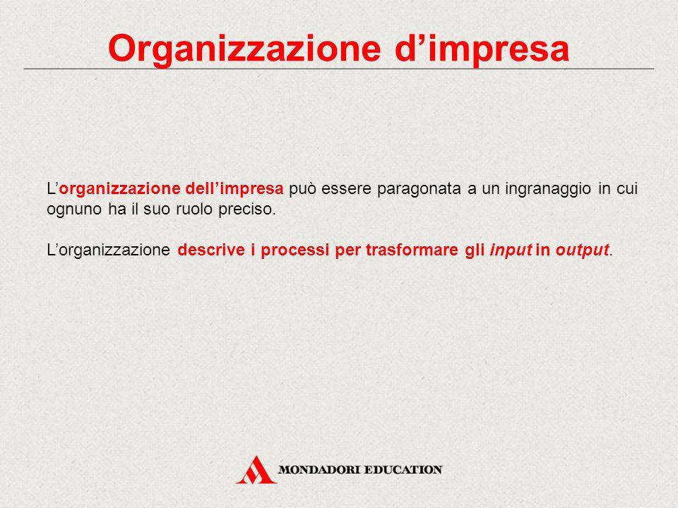 Organizzazione d'impresa L'organizzazione dell'impresa può essere paragonata a un ingranaggio in cui ognuno ha il suo ruolo preciso. L'organizzazione