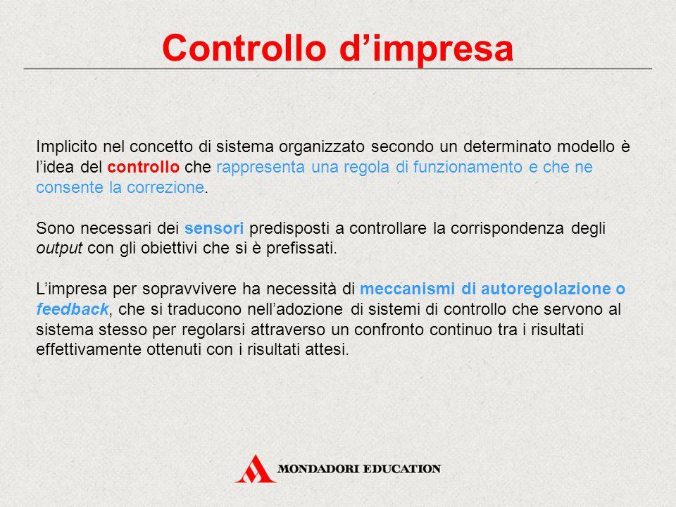 Controllo d'impresa Implicito nel concetto di sistema organizzato secondo un determinato modello è l'idea del controllo che rappresenta una regola di