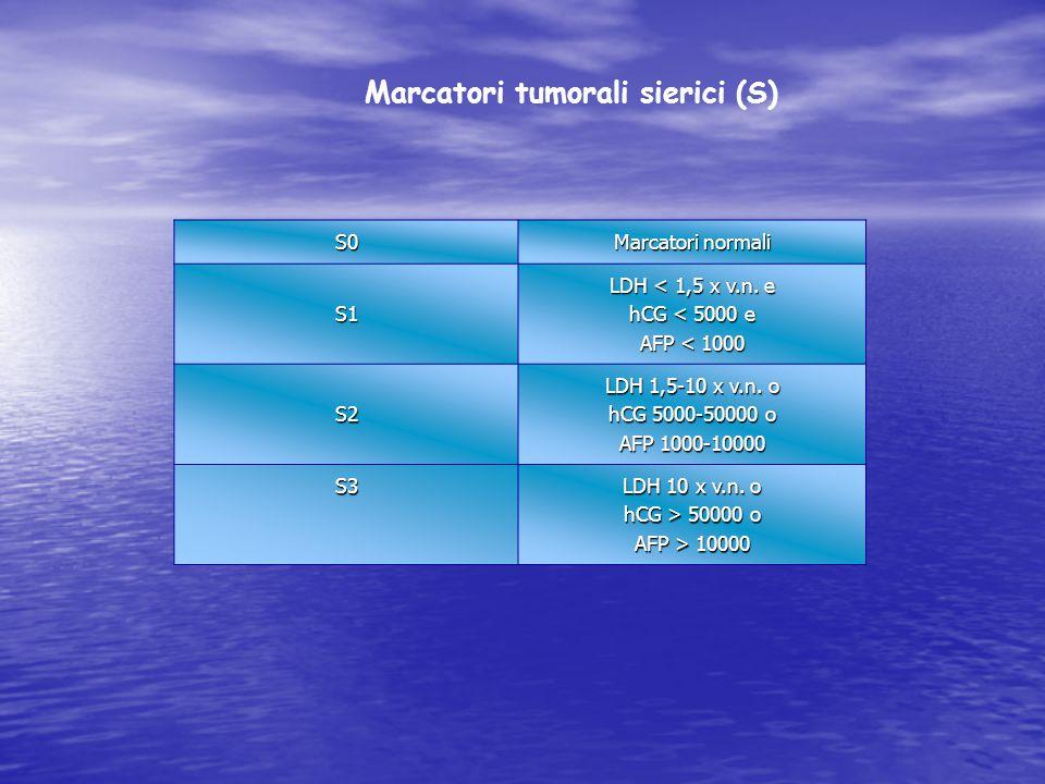 Marcatori tumorali sierici (S) S0 Marcatori normali S1 LDH < 1,5 x v.n. e hCG < 5000 e AFP < 1000 S2 LDH 1,5-10 x v.n. o hCG 5000-50000 o AFP 1000-100