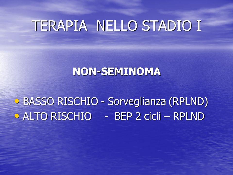 TERAPIA NELLO STADIO I NON-SEMINOMA BASSO RISCHIO - Sorveglianza (RPLND) BASSO RISCHIO - Sorveglianza (RPLND) ALTO RISCHIO - BEP 2 cicli – RPLND ALTO