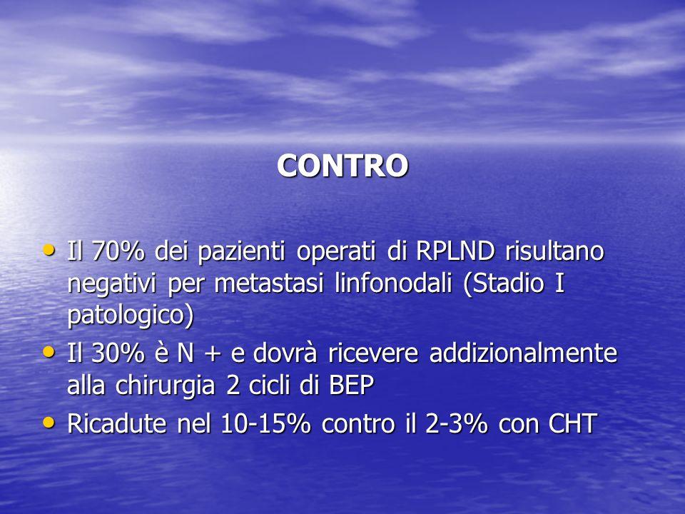 CONTRO Il 70% dei pazienti operati di RPLND risultano negativi per metastasi linfonodali (Stadio I patologico) Il 70% dei pazienti operati di RPLND ri