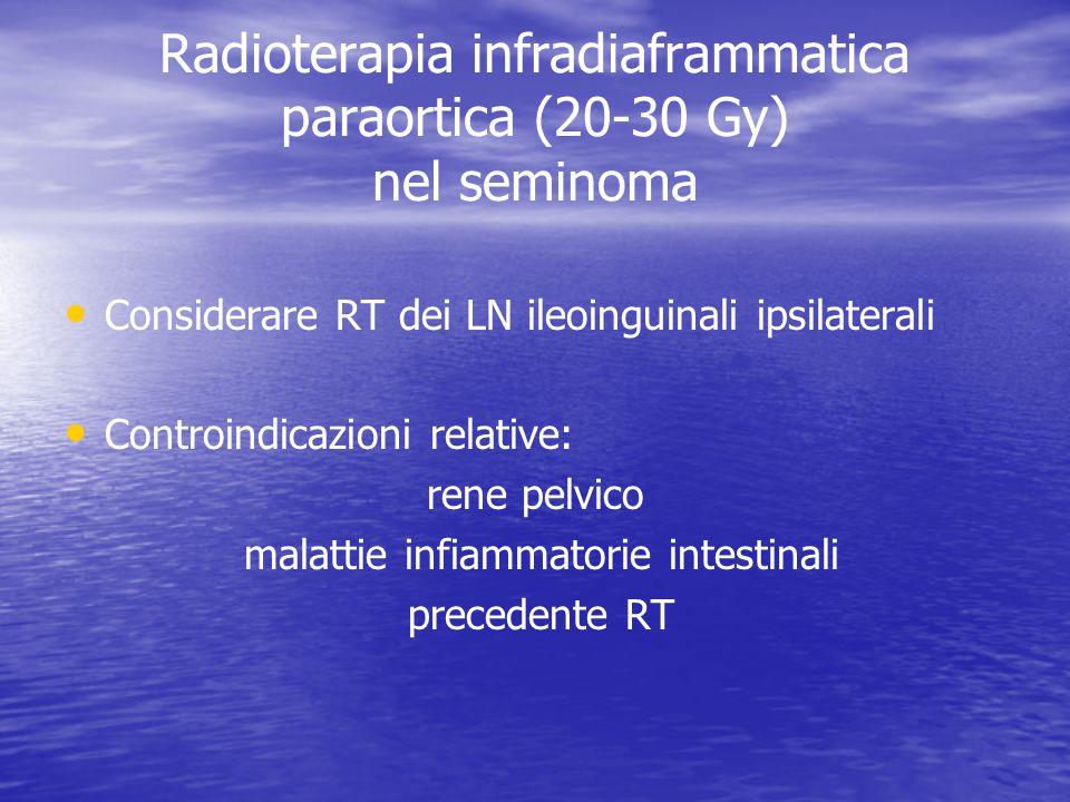 Radioterapia infradiaframmatica paraortica (20-30 Gy) nel seminoma Considerare RT dei LN ileoinguinali ipsilaterali Controindicazioni relative: rene p