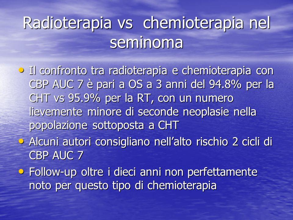 Radioterapia vs chemioterapia nel seminoma Il confronto tra radioterapia e chemioterapia con CBP AUC 7 è pari a OS a 3 anni del 94.8% per la CHT vs 95