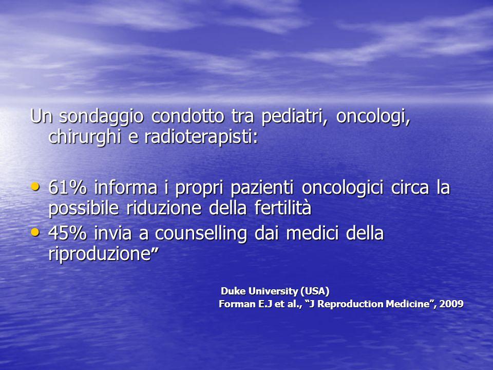 Un sondaggio condotto tra pediatri, oncologi, chirurghi e radioterapisti: 61% informa i propri pazienti oncologici circa la possibile riduzione della