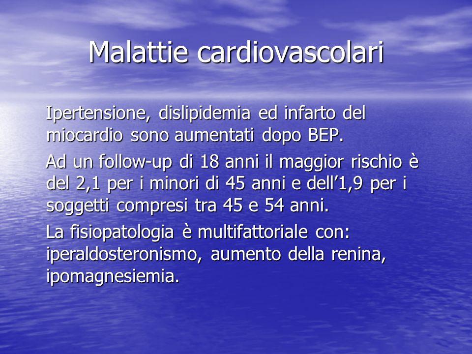 Malattie cardiovascolari Ipertensione, dislipidemia ed infarto del miocardio sono aumentati dopo BEP. Ipertensione, dislipidemia ed infarto del miocar