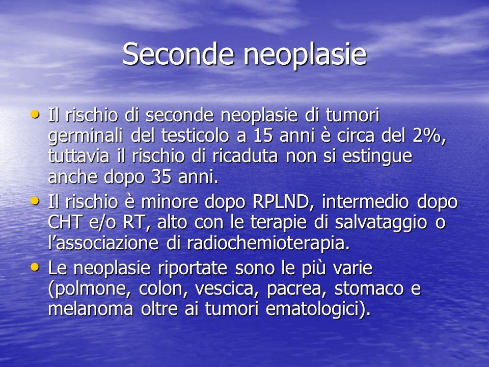 Seconde neoplasie Il rischio di seconde neoplasie di tumori germinali del testicolo a 15 anni è circa del 2%, tuttavia il rischio di ricaduta non si e
