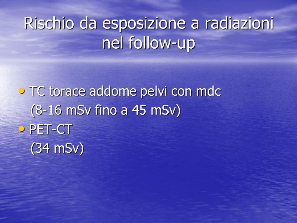 Rischio da esposizione a radiazioni nel follow-up TC torace addome pelvi con mdc TC torace addome pelvi con mdc (8-16 mSv fino a 45 mSv) (8-16 mSv fin