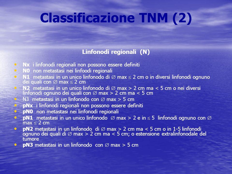 Classificazione TNM (3) Metastasi a distanza (M) MX le metastasi a distanza non possono essere definite M0 non metastasi a distanza M1 metastasi a distanza - M1a metastasi ai linfonodi non regionali o al polmone - M1b metastasi viscerali non polmonari