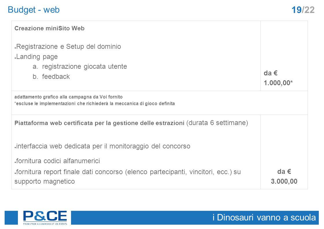 Budget - web i Dinosauri vanno a scuola 19/22 Creazione miniSito Web ● Registrazione e Setup del dominio ● Landing page a.registrazione giocata utente