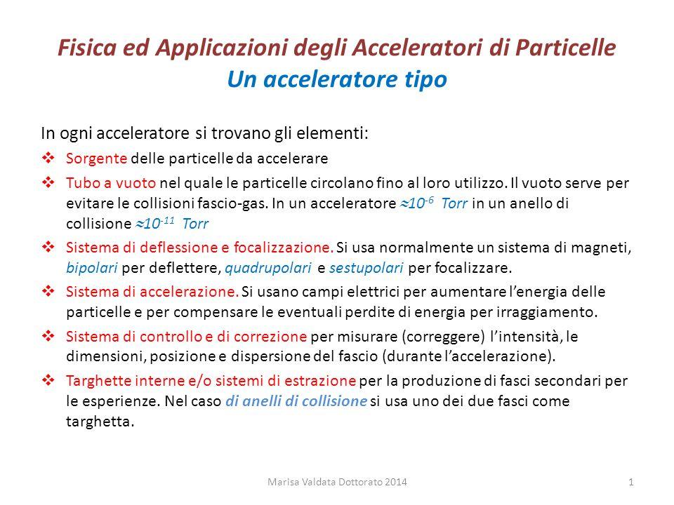 Fisica ed Applicazioni degli Acceleratori di Particelle Un acceleratore tipo In ogni acceleratore si trovano gli elementi:  Sorgente delle particelle