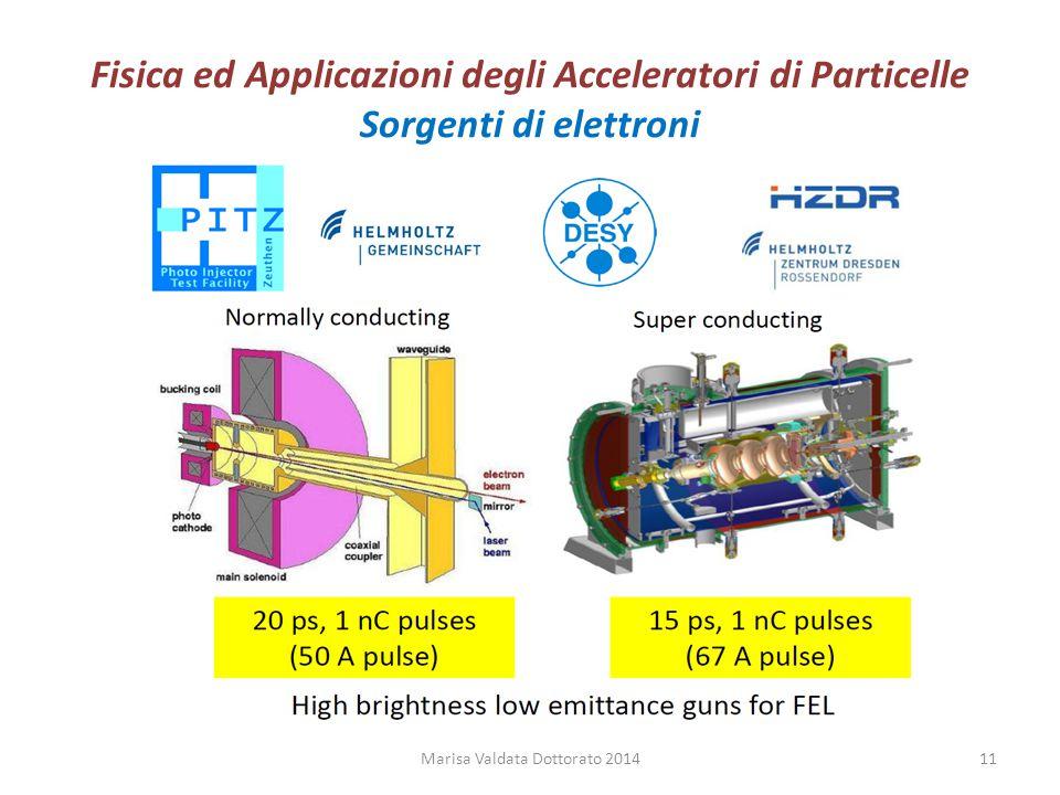 Fisica ed Applicazioni degli Acceleratori di Particelle Sorgenti di elettroni Marisa Valdata Dottorato 201411