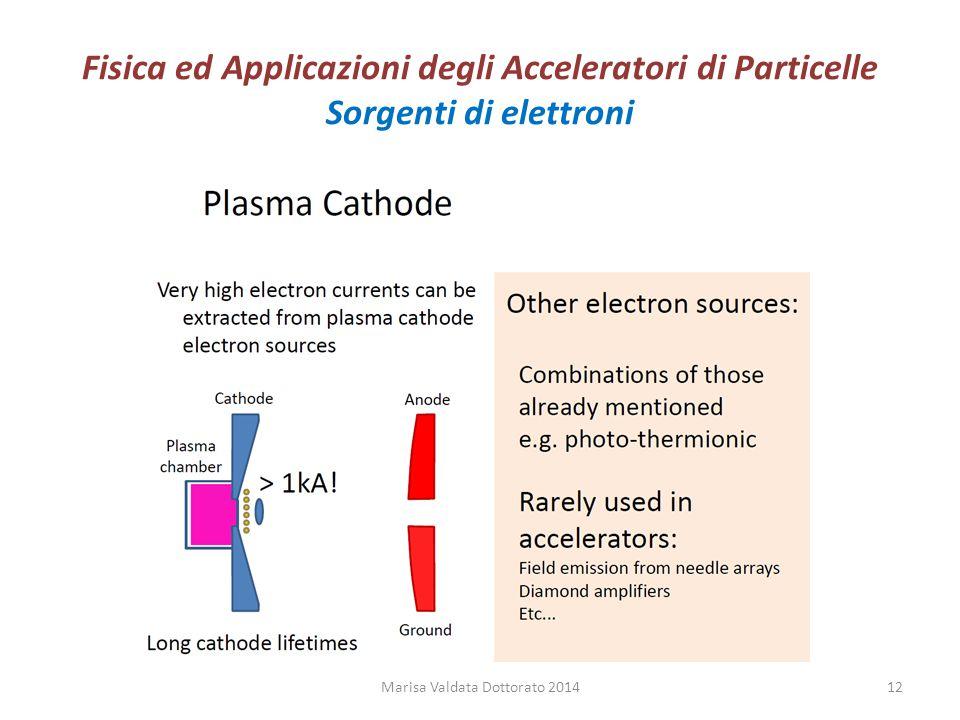 Fisica ed Applicazioni degli Acceleratori di Particelle Sorgenti di elettroni Marisa Valdata Dottorato 201412