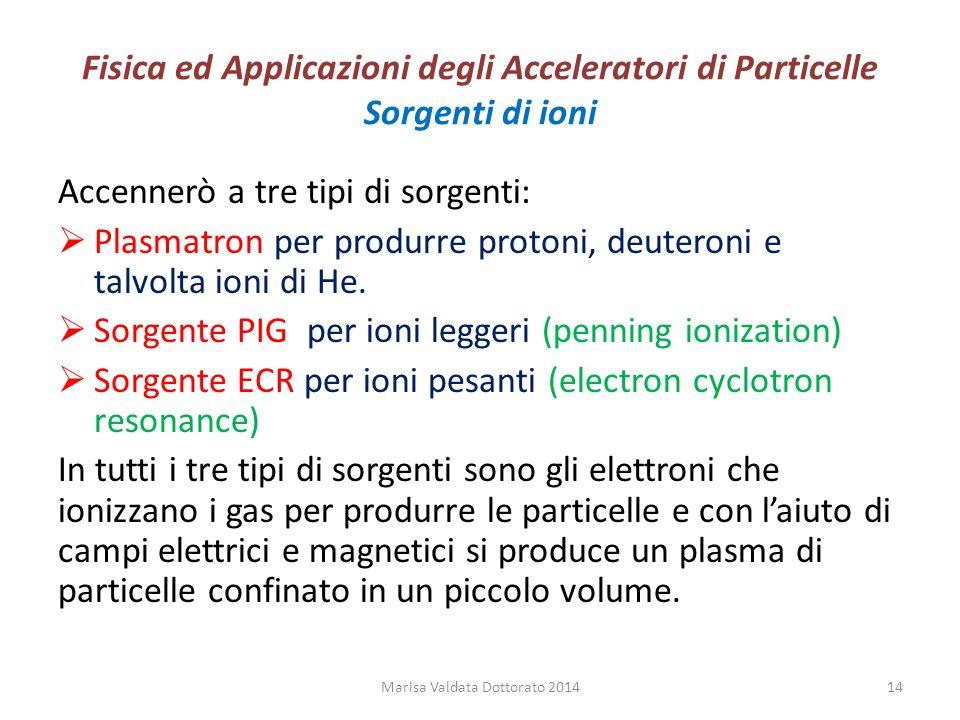 Fisica ed Applicazioni degli Acceleratori di Particelle Sorgenti di ioni Accennerò a tre tipi di sorgenti:  Plasmatron per produrre protoni, deuteron