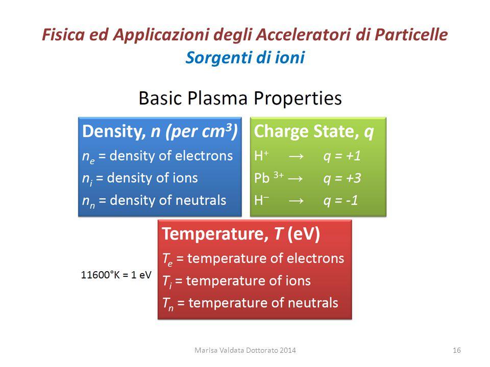 Fisica ed Applicazioni degli Acceleratori di Particelle Sorgenti di ioni Marisa Valdata Dottorato 201416