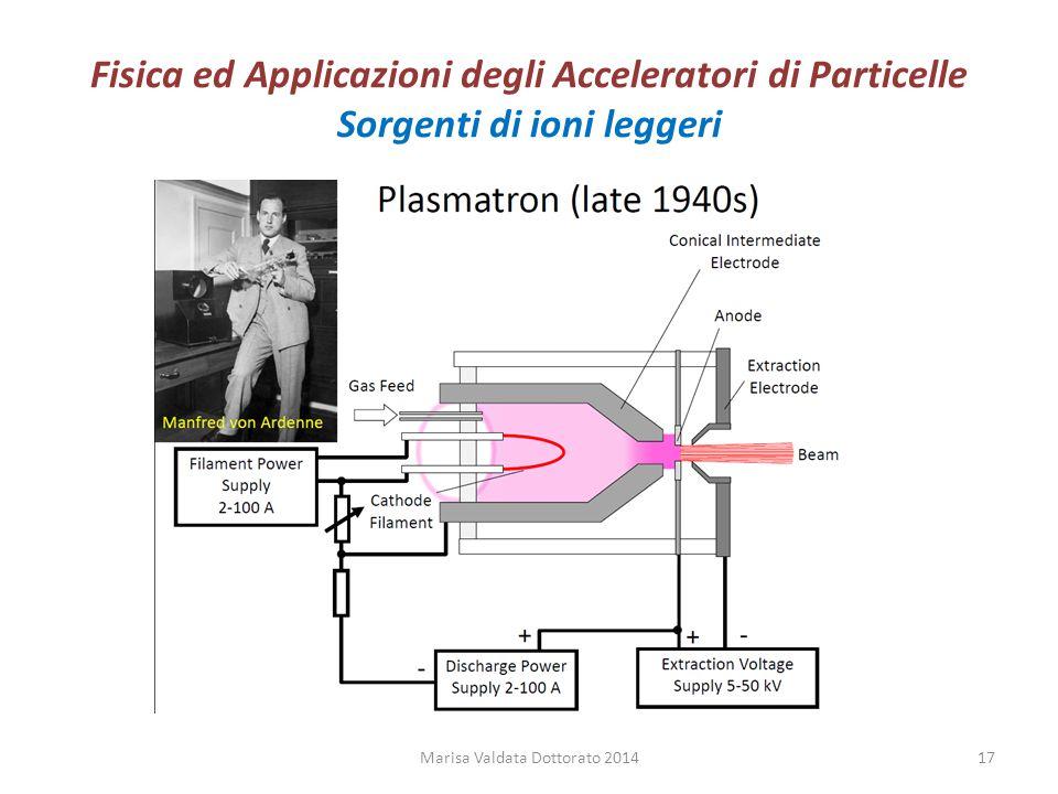Fisica ed Applicazioni degli Acceleratori di Particelle Sorgenti di ioni leggeri Marisa Valdata Dottorato 201417