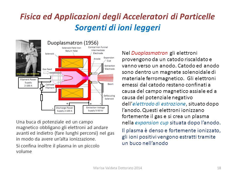 Fisica ed Applicazioni degli Acceleratori di Particelle Sorgenti di ioni leggeri Una buca di potenziale ed un campo magnetico obbligano gli elettroni