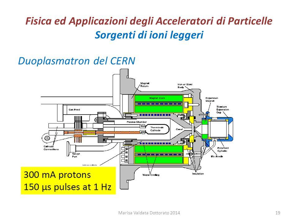 Fisica ed Applicazioni degli Acceleratori di Particelle Sorgenti di ioni leggeri Duoplasmatron del CERN Marisa Valdata Dottorato 201419