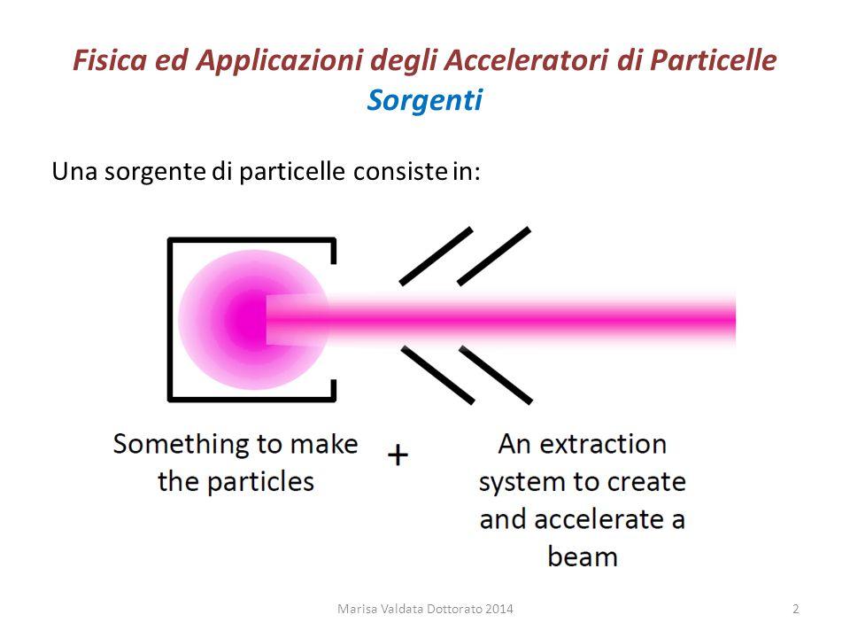 Fisica ed Applicazioni degli Acceleratori di Particelle Sorgenti di ioni Una buona sorgente di ioni (protoni inclusi) è piuttosto complicata da fare.