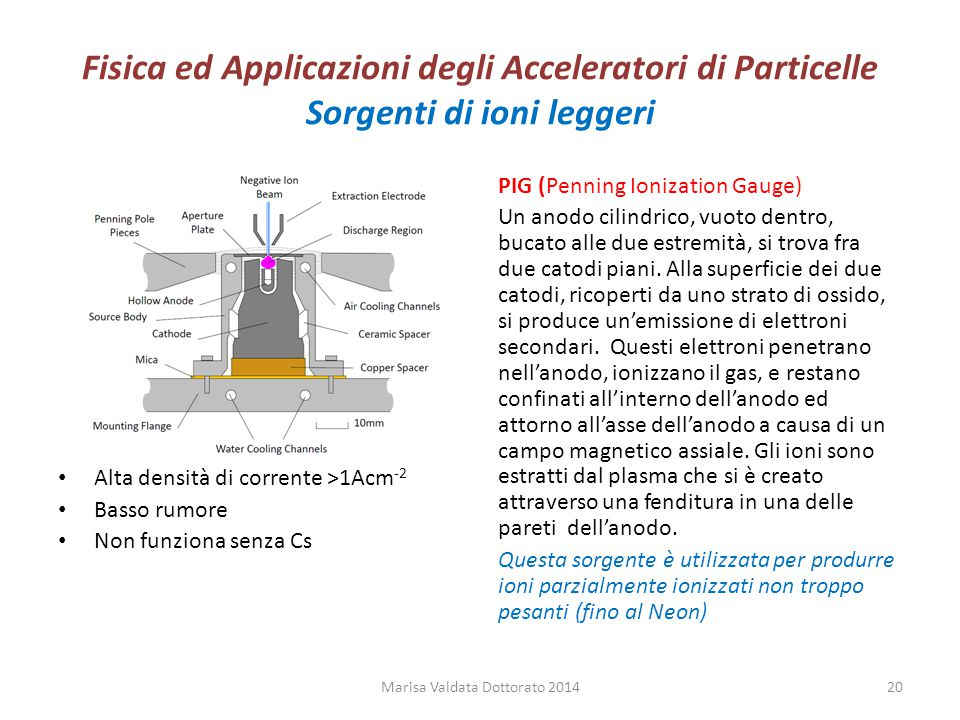 Fisica ed Applicazioni degli Acceleratori di Particelle Sorgenti di ioni leggeri Alta densità di corrente >1Acm -2 Basso rumore Non funziona senza Cs