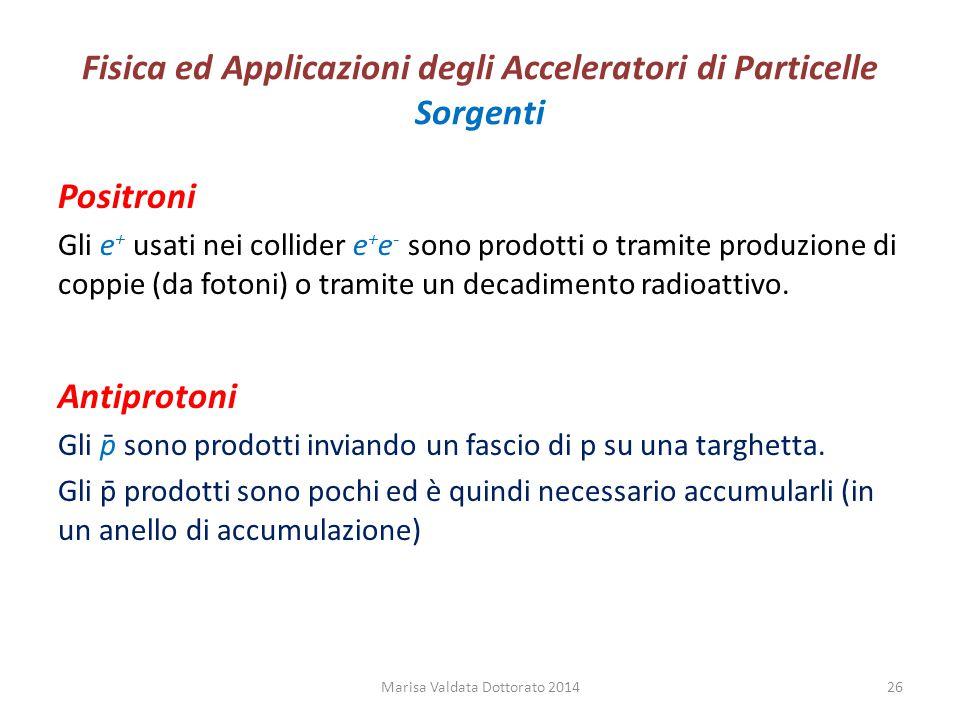 Fisica ed Applicazioni degli Acceleratori di Particelle Sorgenti Positroni Gli e + usati nei collider e + e - sono prodotti o tramite produzione di co