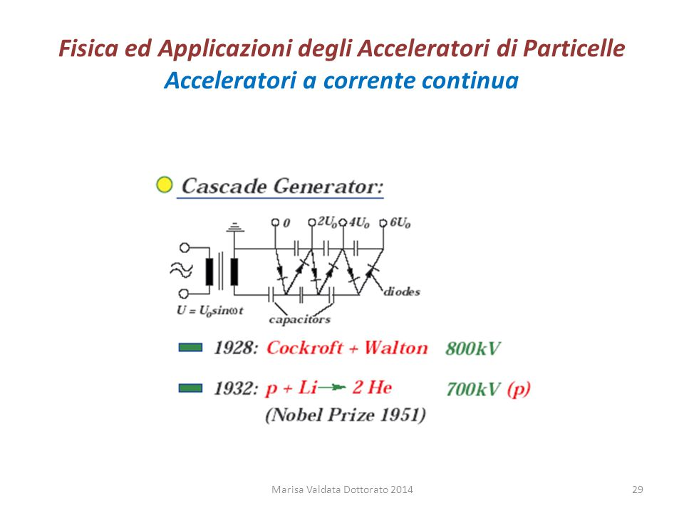 Fisica ed Applicazioni degli Acceleratori di Particelle Acceleratori a corrente continua Marisa Valdata Dottorato 201429