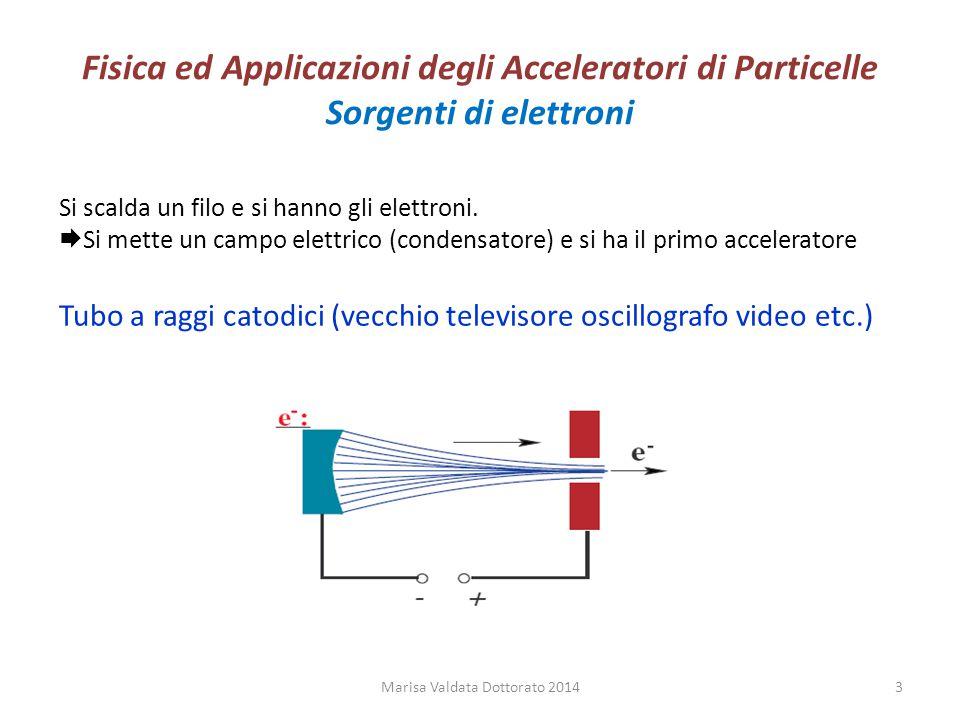 Fisica ed Applicazioni degli Acceleratori di Particelle Sorgenti di elettroni Si scalda un filo e si hanno gli elettroni.  Si mette un campo elettric