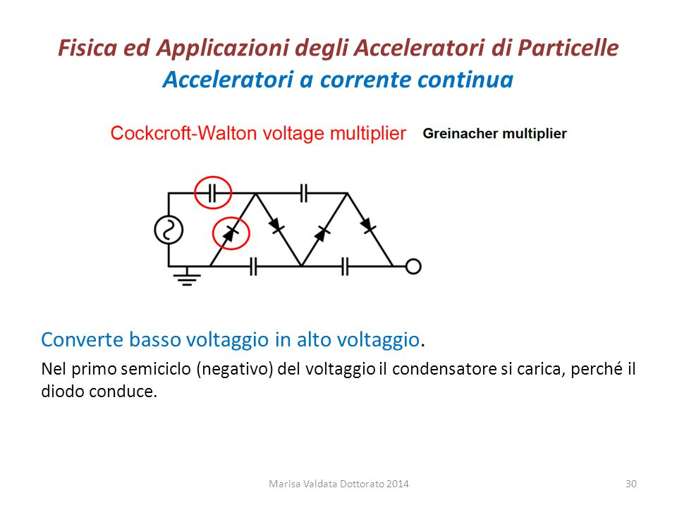 Fisica ed Applicazioni degli Acceleratori di Particelle Acceleratori a corrente continua Converte basso voltaggio in alto voltaggio. Nel primo semicic