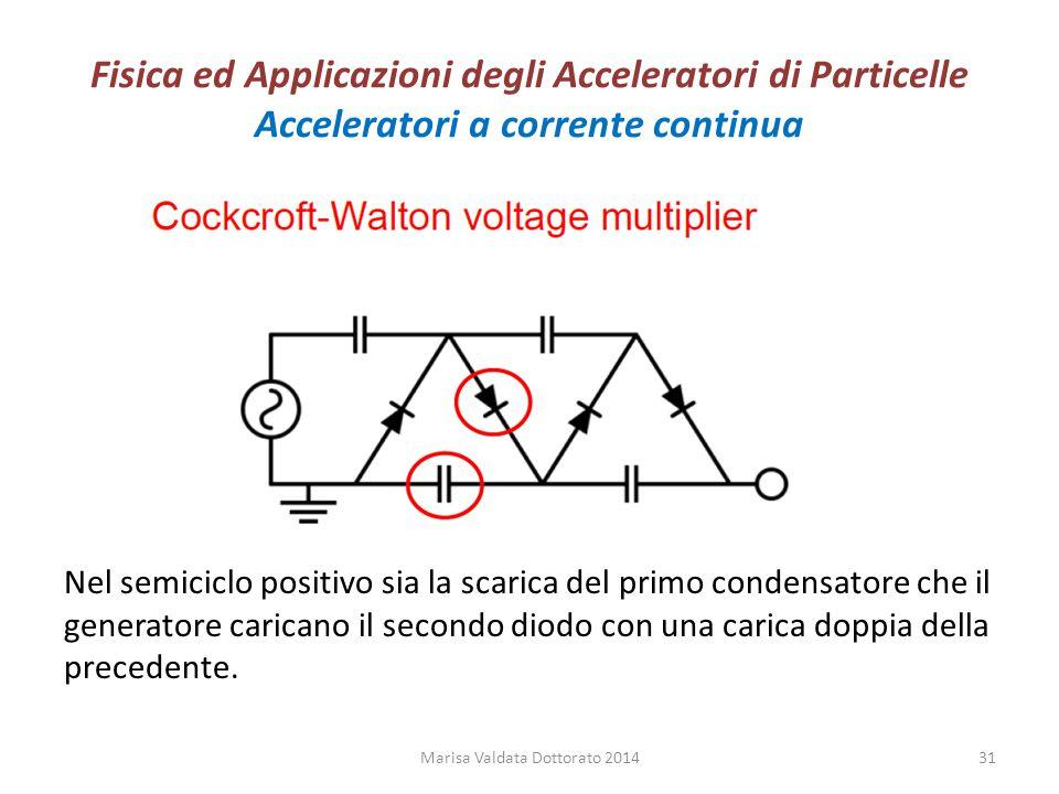 Fisica ed Applicazioni degli Acceleratori di Particelle Acceleratori a corrente continua Nel semiciclo positivo sia la scarica del primo condensatore