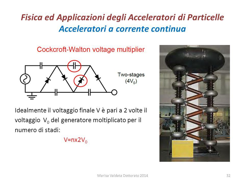 Fisica ed Applicazioni degli Acceleratori di Particelle Acceleratori a corrente continua Idealmente il voltaggio finale V è pari a 2 volte il voltaggi