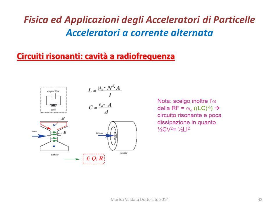 Fisica ed Applicazioni degli Acceleratori di Particelle Acceleratori a corrente alternata Marisa Valdata Dottorato 201442 Circuiti risonanti: cavità a