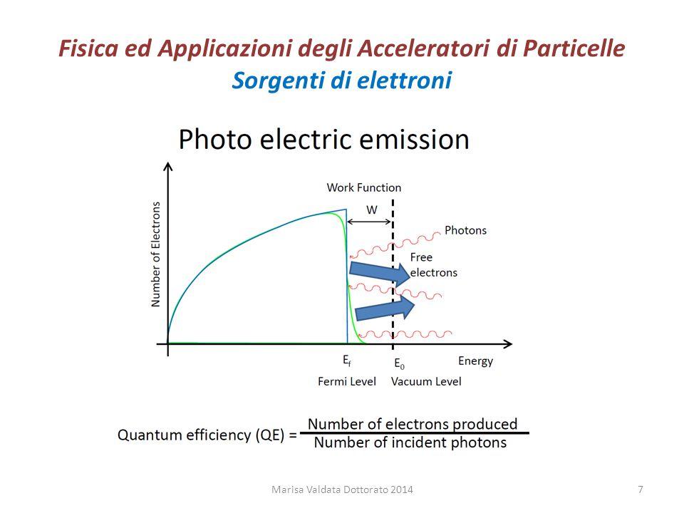 Fisica ed Applicazioni degli Acceleratori di Particelle Acceleratori a corrente continua Marisa Valdata Dottorato 201438 Il generatore di alta tensione in aria può raggiungere al massimo  1.5-2.0 MV (300 kV/m) (variando secondo l'umidità), sopra tale tensione scarica.
