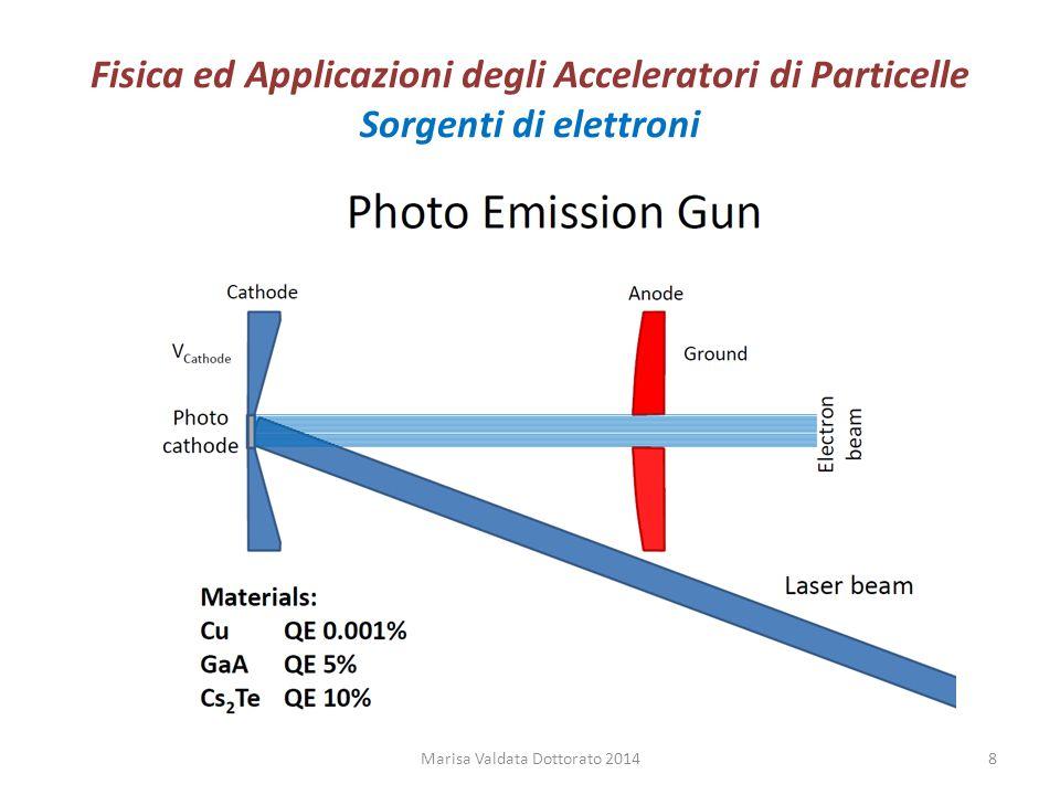 Fisica ed Applicazioni degli Acceleratori di Particelle Acceleratori lineari Marisa Valdata Dottorato 201449