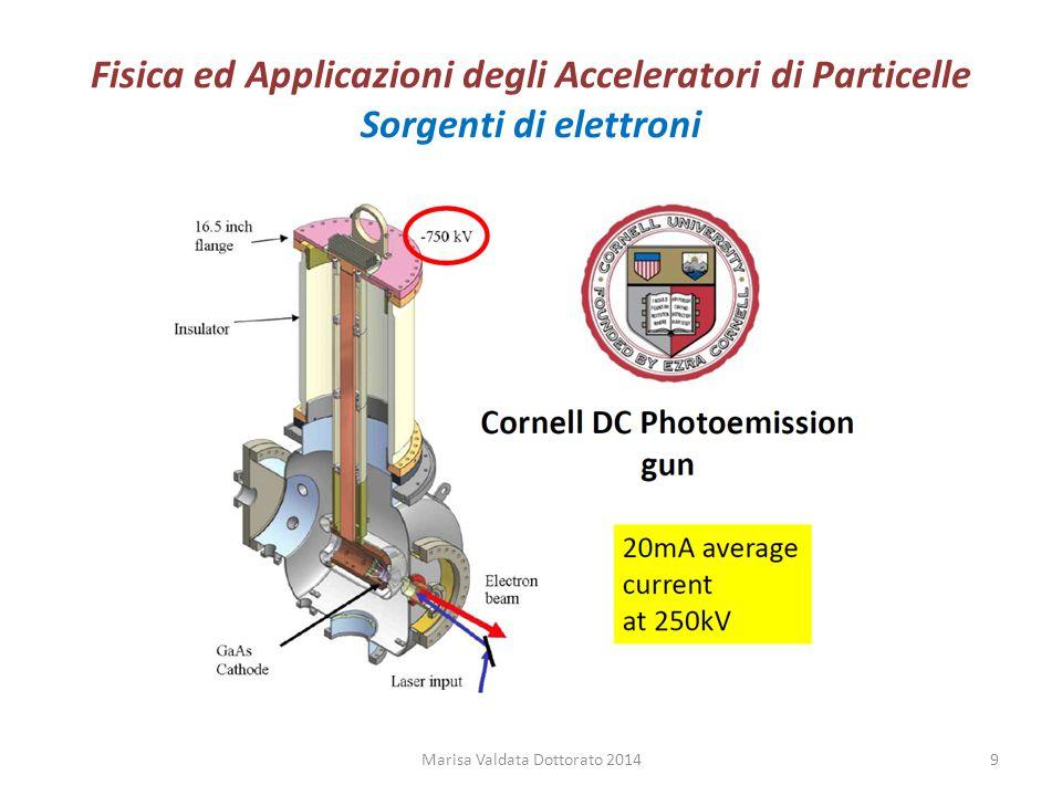 Fisica ed Applicazioni degli Acceleratori di Particelle Sorgenti di ioni leggeri Alta densità di corrente >1Acm -2 Basso rumore Non funziona senza Cs PIG (Penning Ionization Gauge) Un anodo cilindrico, vuoto dentro, bucato alle due estremità, si trova fra due catodi piani.