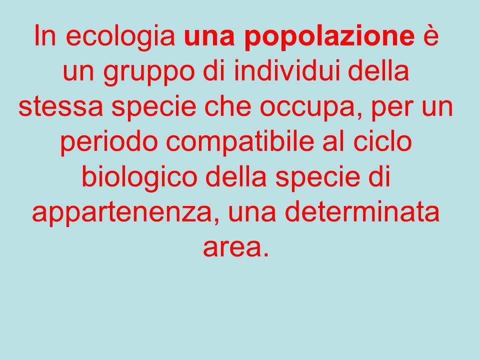 In ecologia una popolazione è un gruppo di individui della stessa specie che occupa, per un periodo compatibile al ciclo biologico della specie di app