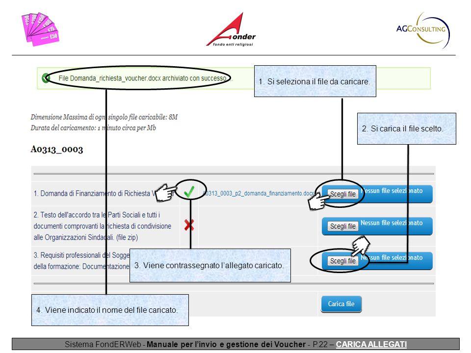 Sistema FondERWeb - Manuale per l'invio e gestione dei Voucher - P.22 – CARICA ALLEGATI 4.