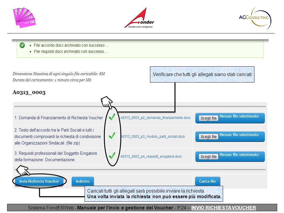 Sistema FondERWeb - Manuale per l'invio e gestione dei Voucher - P.24 – INVIO RICHIESTA VOUCHER Caricati tutti gli allegati sarà possibile inviare la richiesta.