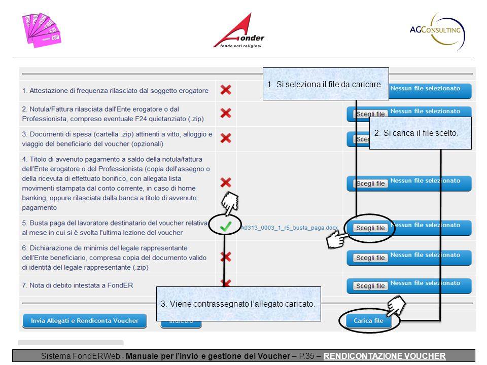 Sistema FondERWeb - Manuale per l'invio e gestione dei Voucher – P.35 – RENDICONTAZIONE VOUCHER 1.