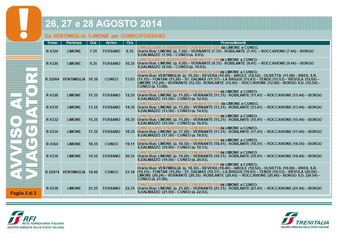 Foglio 3 di 3 Da VENTIMIGLIA /LIMONE per CUNEO/FOSSANO TrenoPartenzaOraArrivoOraProvvedimenti R 4324LIMONE7.35FOSSANO8.35 CANCELLATO E SOSTITUITO CON BUS TO 122 da LIMONE a CUNEO.