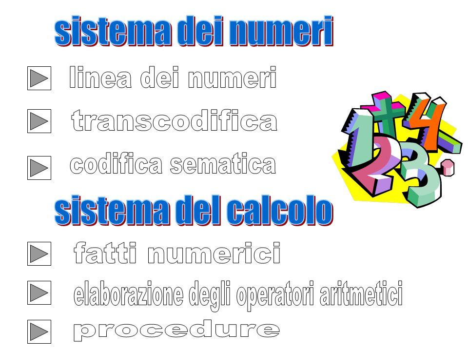 Mancato rispetto delle regole di transcodifica: Utilizzo del codice alfabetico orale anche quando i numeri andrebbero rappresentati secondo il codice