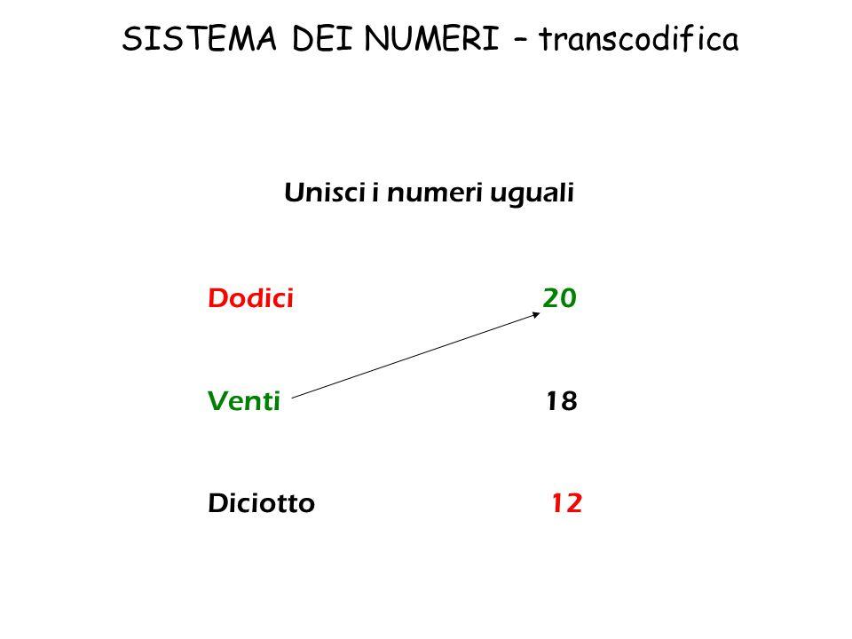 SISTEMA DEI NUMERI – linea dei numeri Utilizzo di carte coperte in numero vario, con scritti dietro i numeri; le carte vanno girate in un dato ordine