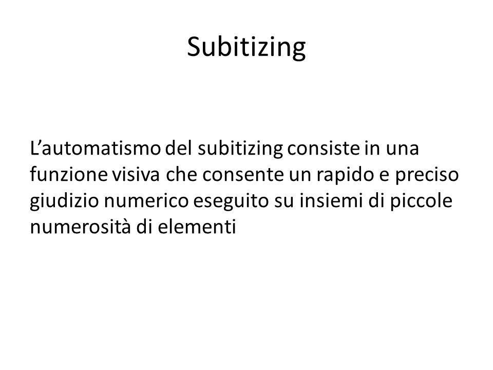 Processi coinvolti nel trattamento numerico Subitizing Stima Conteggio Calcolo (mentale, scritto) Memorizzazione e recupero di fatti aritmetici