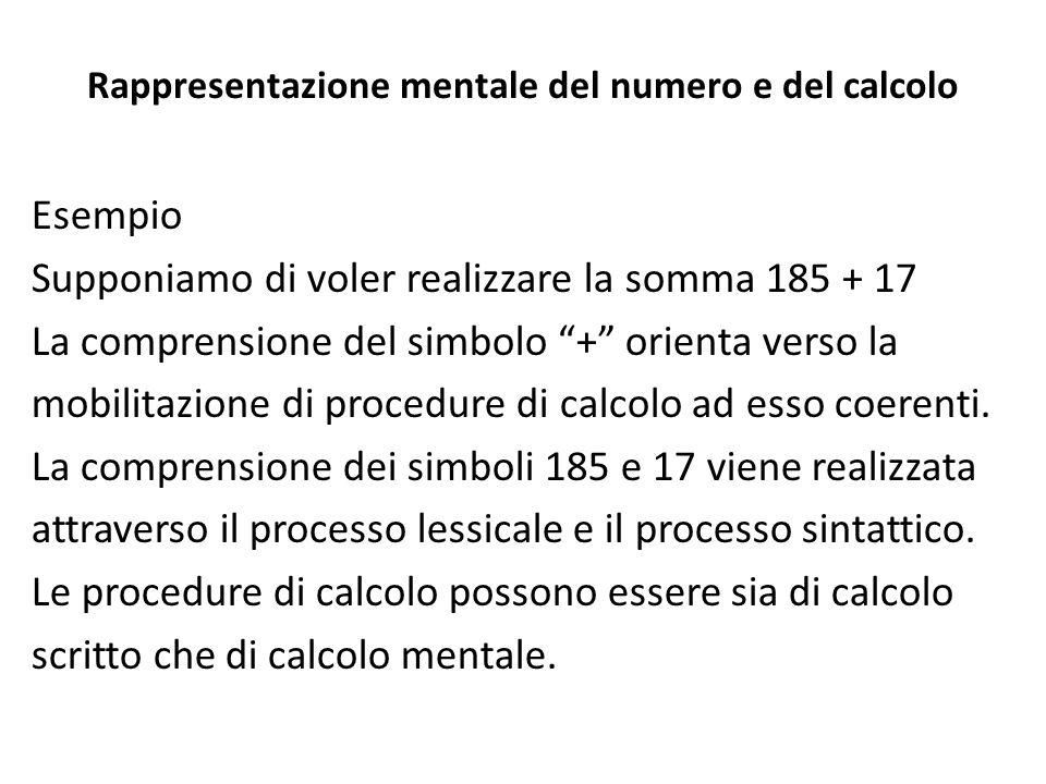 Rappresentazione mentale del numero e del calcolo Sistema di elaborazione del numero Esempio: Supponiamo di voler scrivere in cifre il numero centotta