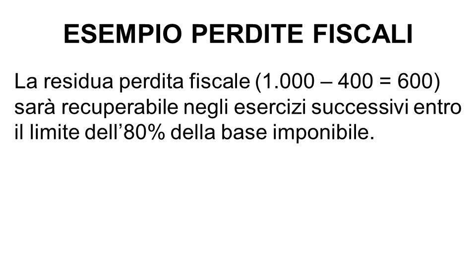 ESEMPIO PERDITE FISCALI La residua perdita fiscale (1.000 – 400 = 600) sarà recuperabile negli esercizi successivi entro il limite dell'80% della base