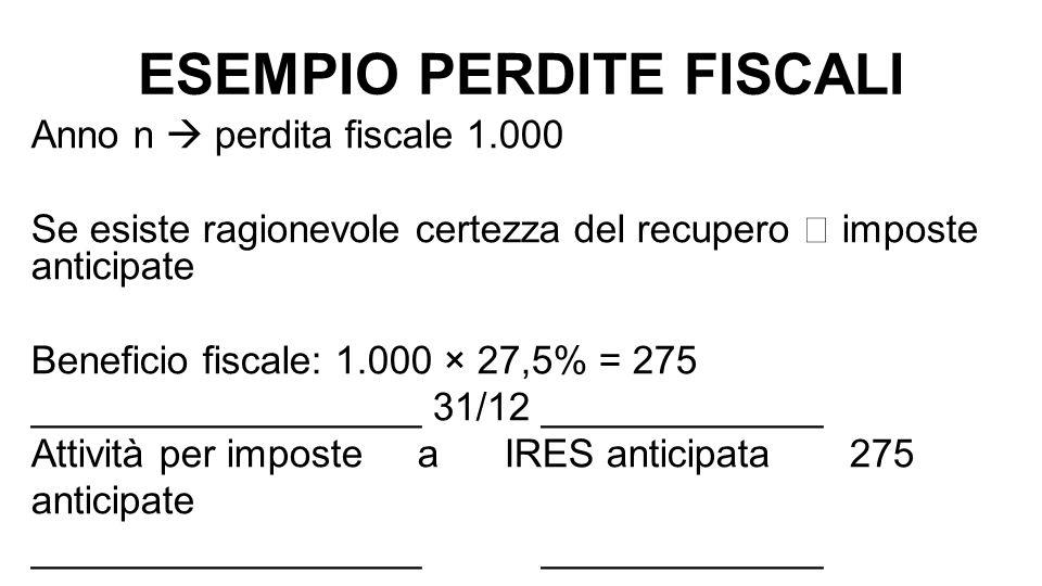 ESEMPIO PERDITE FISCALI Anno n  perdita fiscale 1.000 Se esiste ragionevole certezza del recupero  imposte anticipate Beneficio fiscale: 1.000 × 27,