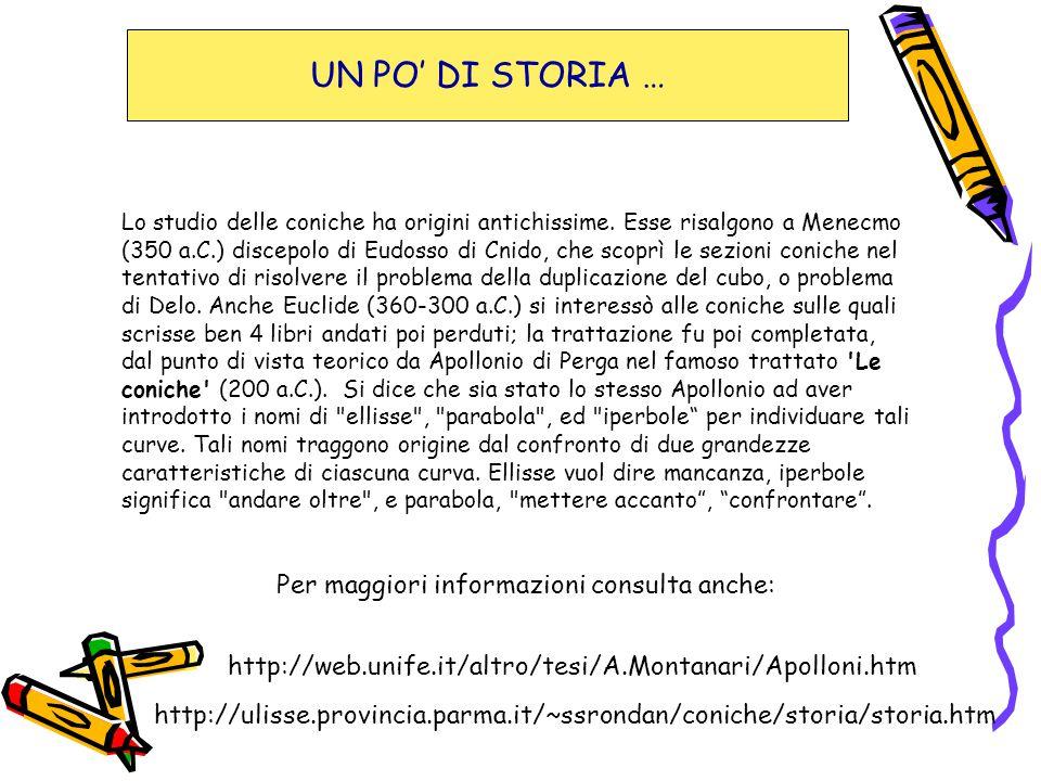 UN PO' DI STORIA … http://web.unife.it/altro/tesi/A.Montanari/Apolloni.htm Per maggiori informazioni consulta anche: http://ulisse.provincia.parma.it/