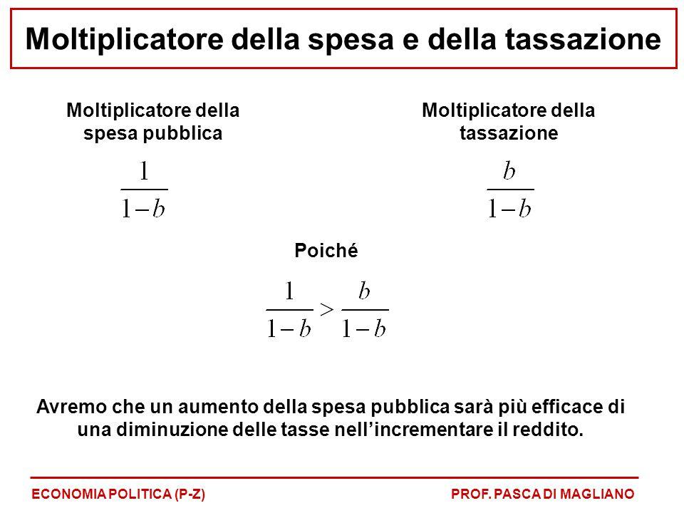 Moltiplicatore della spesa e della tassazione Moltiplicatore della spesa pubblica ECONOMIA POLITICA (P-Z)PROF.